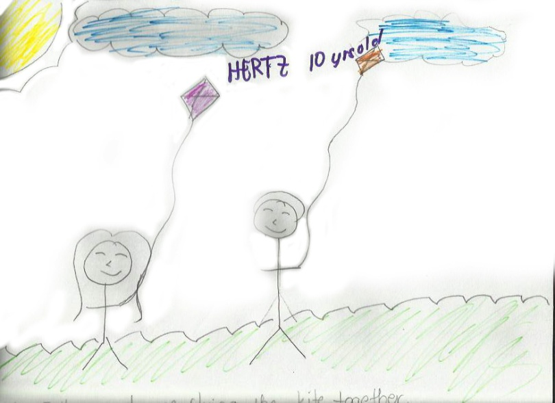 hertz7